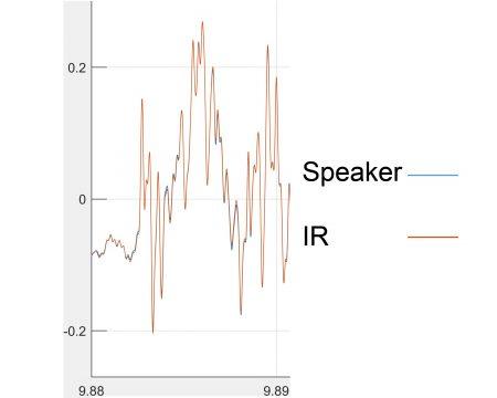 Speaker IR signal comparison – Close Up 0.01 second