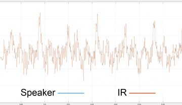 How Accurate are our Speaker IRs? Here's the Proof